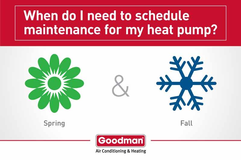 Heat Pump Services In Manhattan, KS