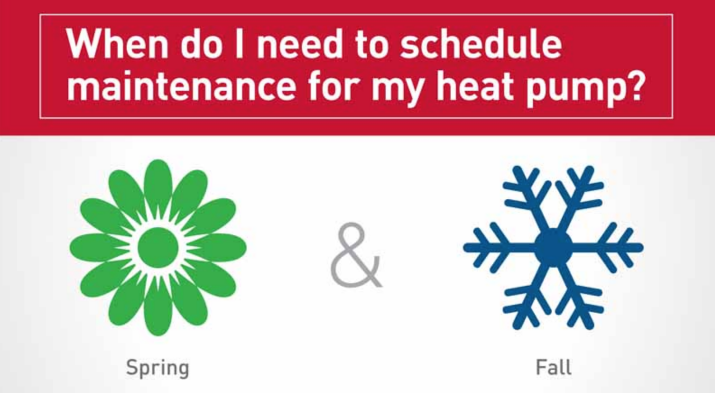 Heat Pump Maintenance Services & Heat Pump Tune Up In Manhattan, Wamego, Junction City, Kansas, and Surrounding Areas