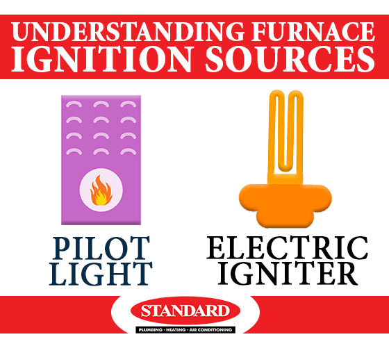 Graphic image showing the difference of a pilot light from an electric ignition
